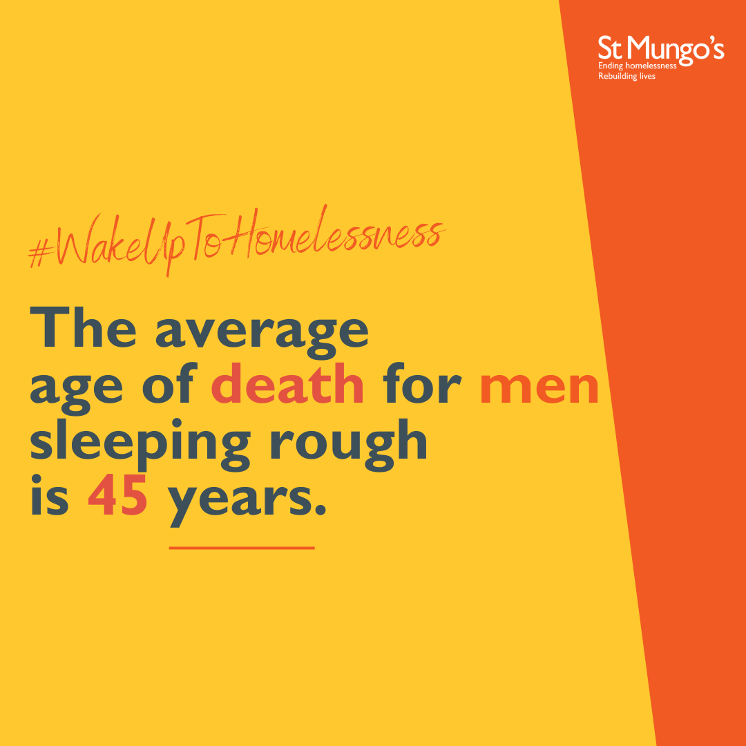 Average age of death for men 45 years