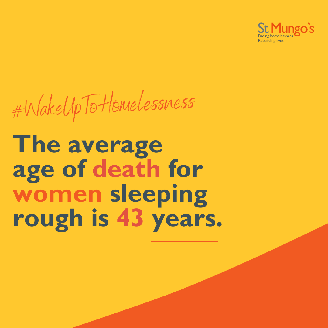 Average age of death 43 years